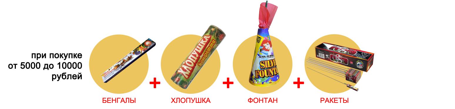 Подарки при покупке от 5000 до 10000 рублей